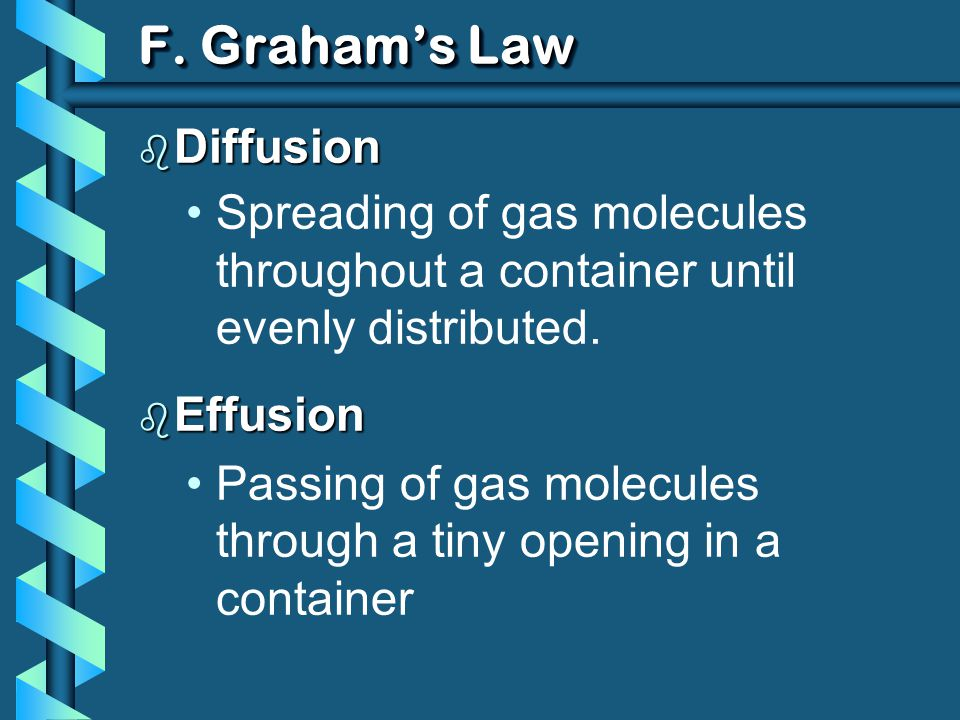 F. Graham's Law Diffusion