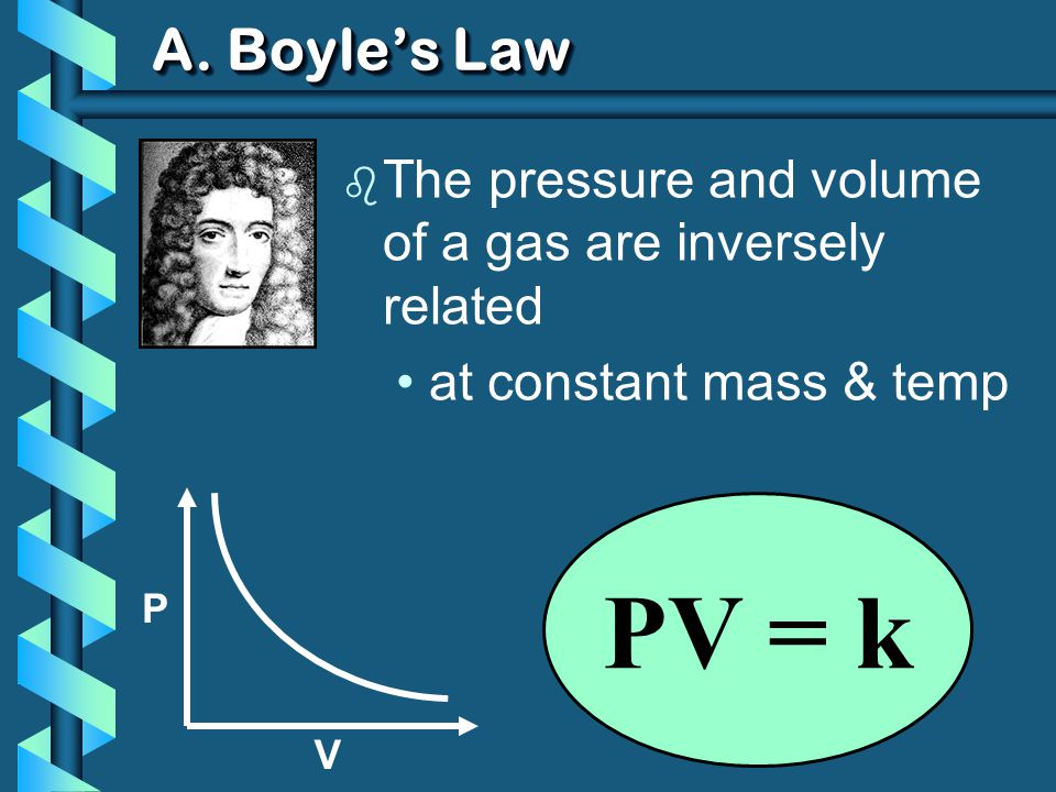 A. Boyle's Law The pressure and volume of a gas are inversely related. at constant mass & temp. P.