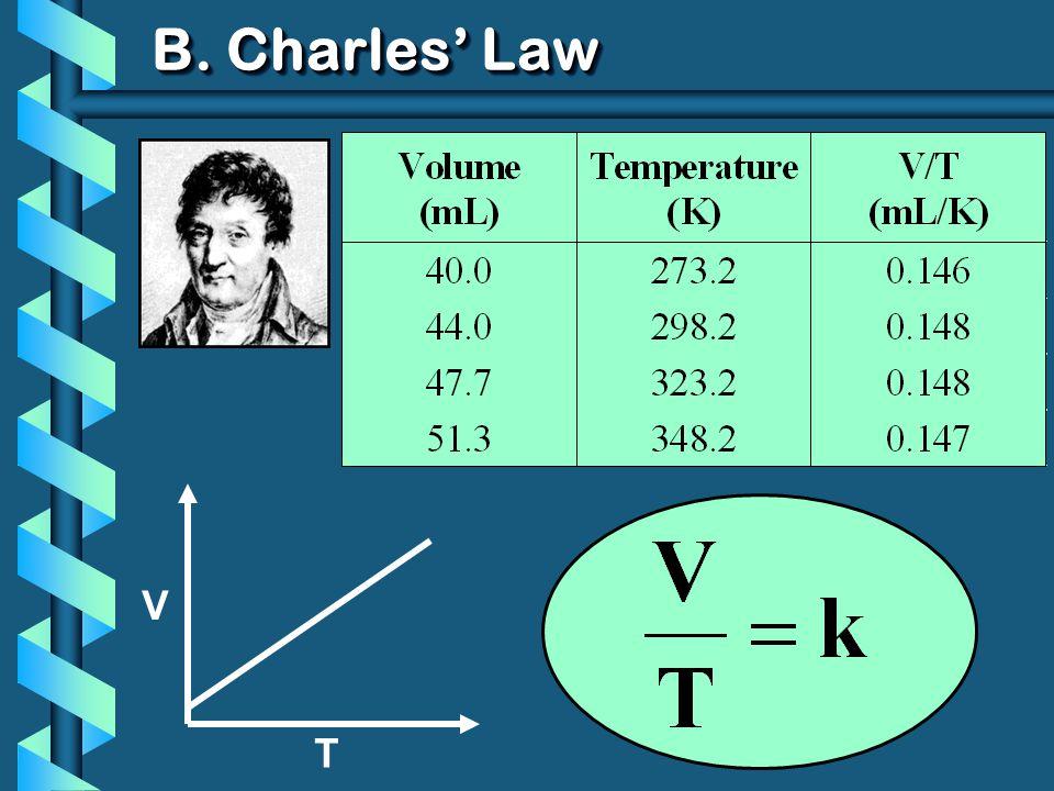 B. Charles' Law V T