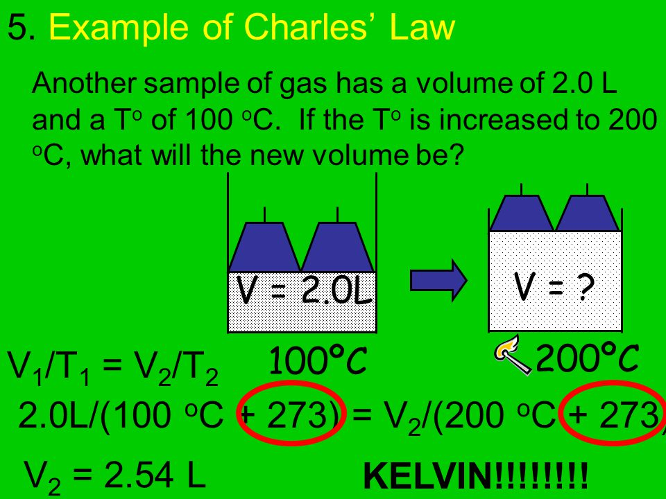 5. Example of Charles' Law