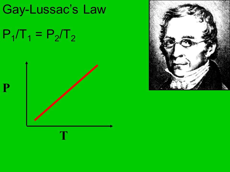 Gay-Lussac's Law P1/T1 = P2/T2 T P