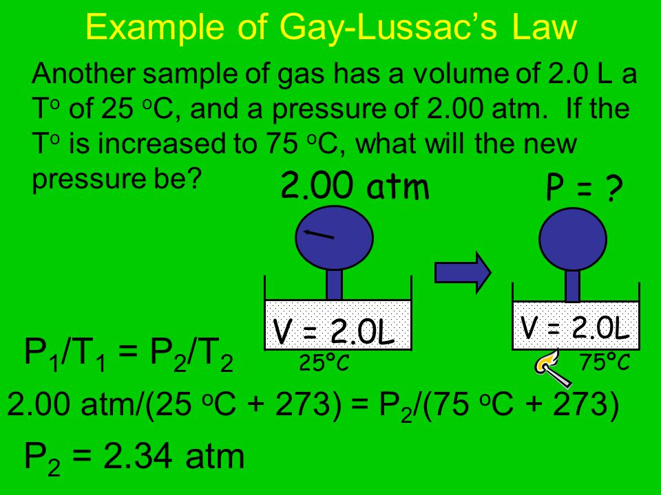 Example of Gay-Lussac's Law