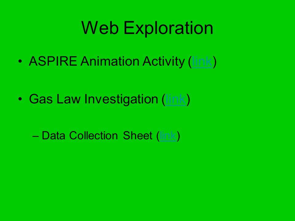 Web Exploration ASPIRE Animation Activity (link)