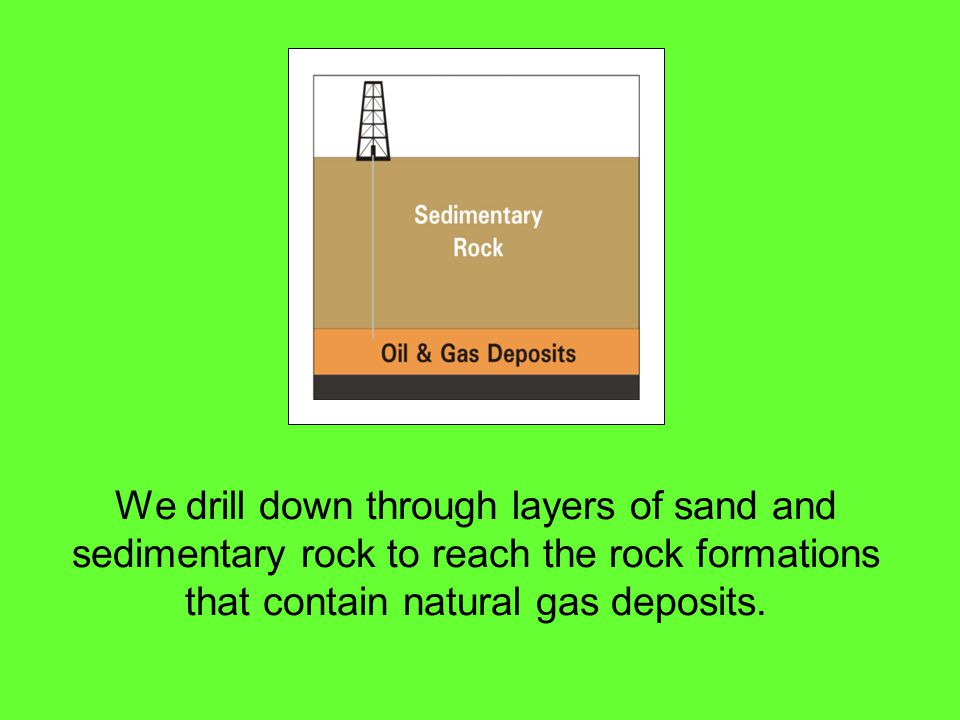 We drill down through layers of sand and sedimentary rock to reach the rock formations that contain natural gas deposits.