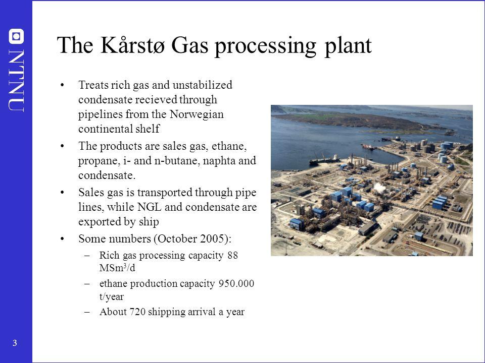 The Kårstø Gas processing plant