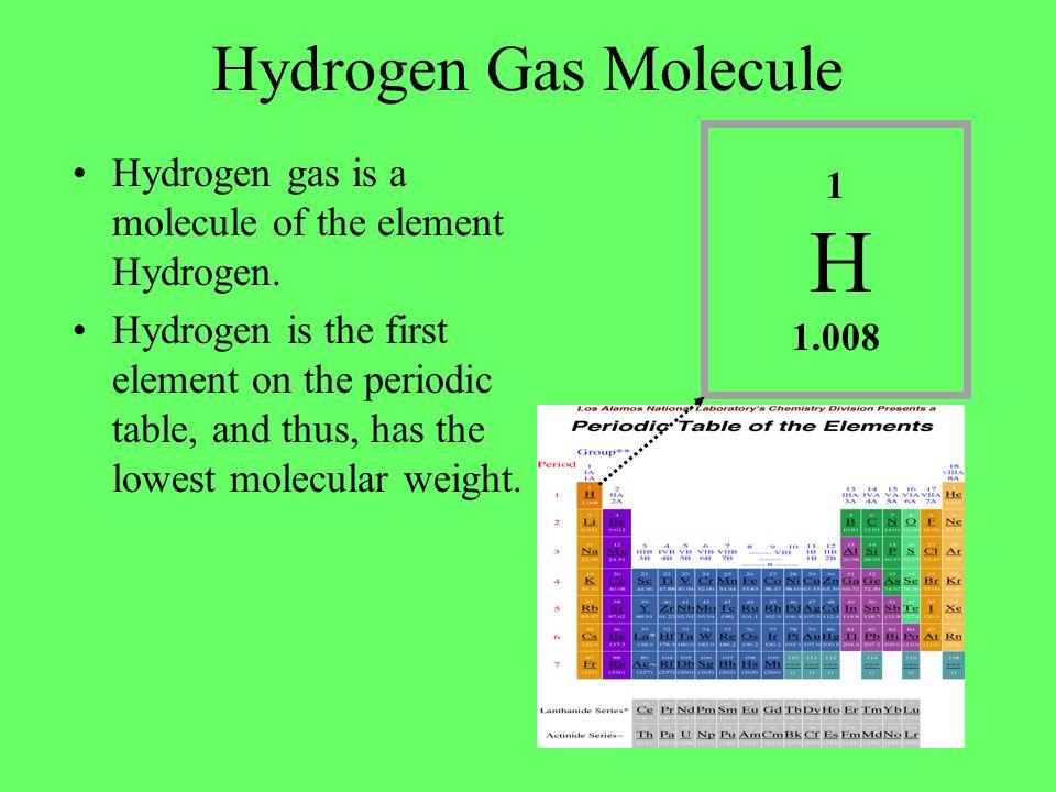 Hydrogen Gas Molecule 1. H. 1.008. Hydrogen gas is a molecule of the element Hydrogen.