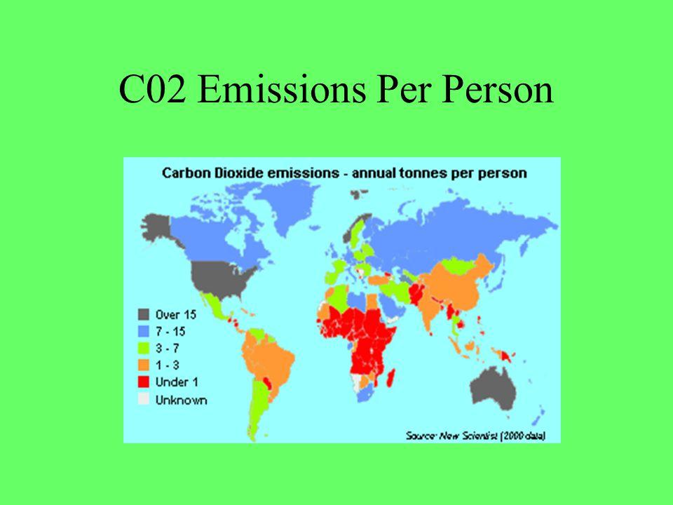 C02 Emissions Per Person