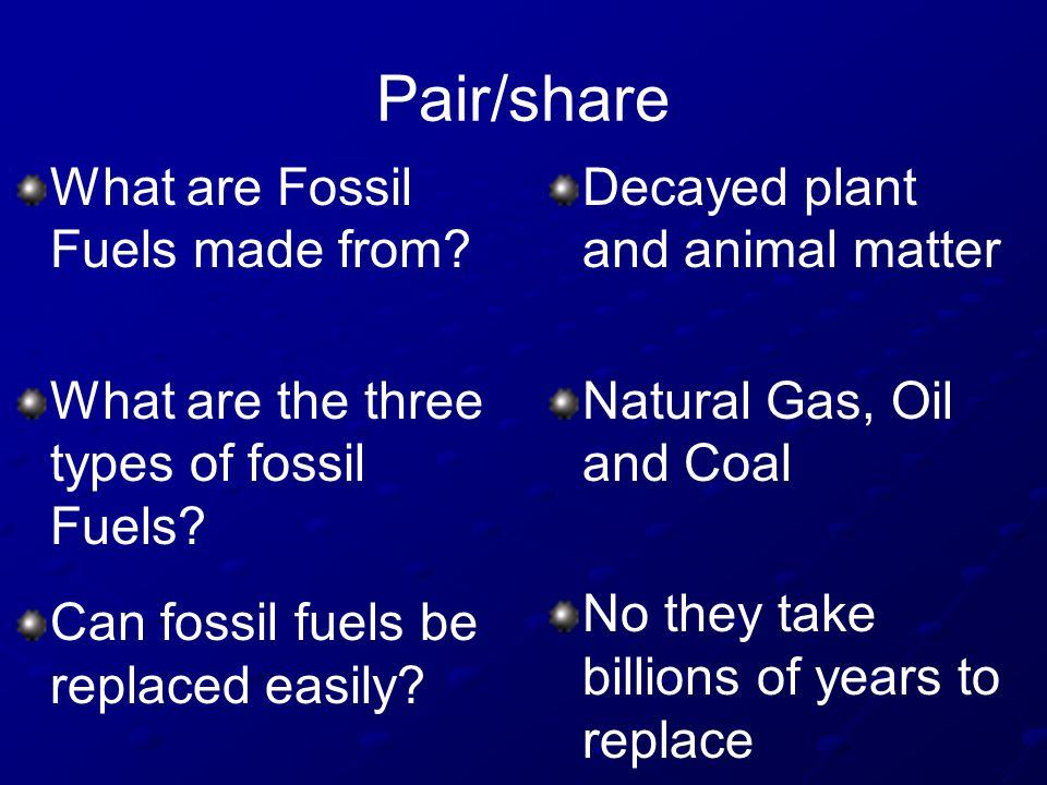 Pair/share What are Fossil Fuels made from