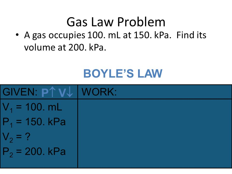Gas Law Problem BOYLE'S LAW P V