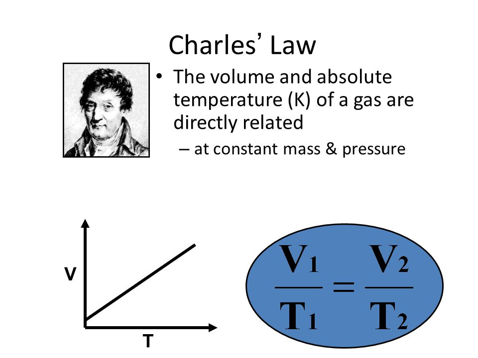 Charles' Law The volume and absolute temperature (K) of a gas are directly related. at constant mass & pressure.