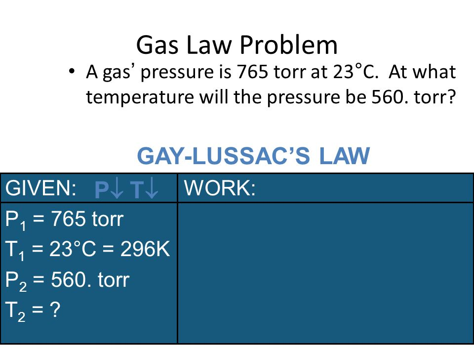 Gas Law Problem GAY-LUSSAC'S LAW P T