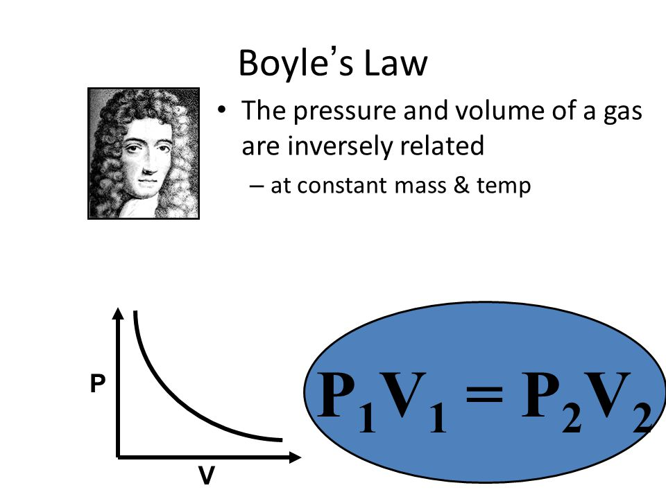 Boyle's Law The pressure and volume of a gas are inversely related. at constant mass & temp. P1V1 = P2V2.