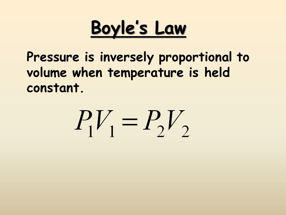 Boyle's Law Pressure is inversely proportional to volume when temperature is held constant.