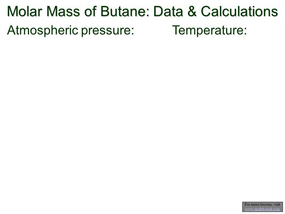 Molar Mass of Butane: Data & Calculations