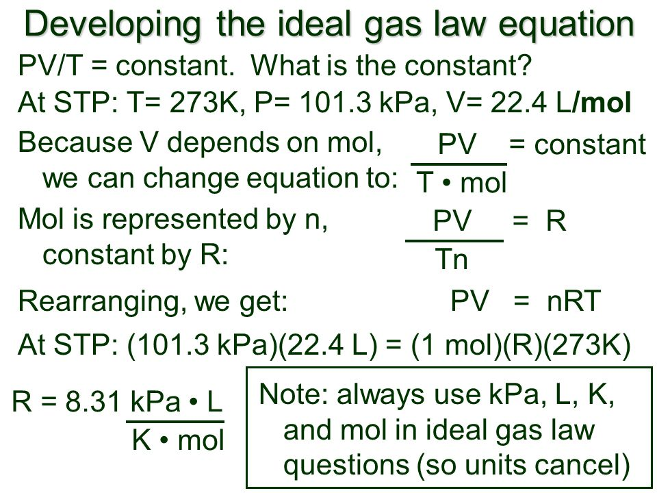 Developing the ideal gas law equation