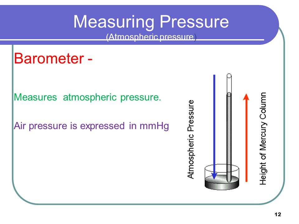 Measuring Pressure (Atmospheric pressure)