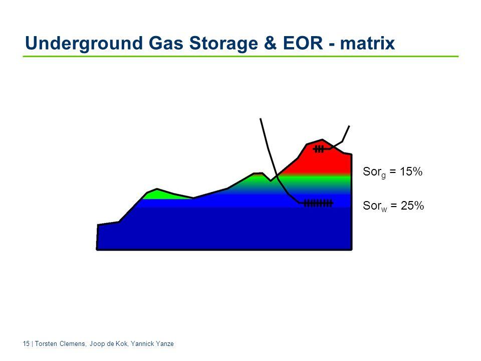 Underground Gas Storage & EOR - matrix