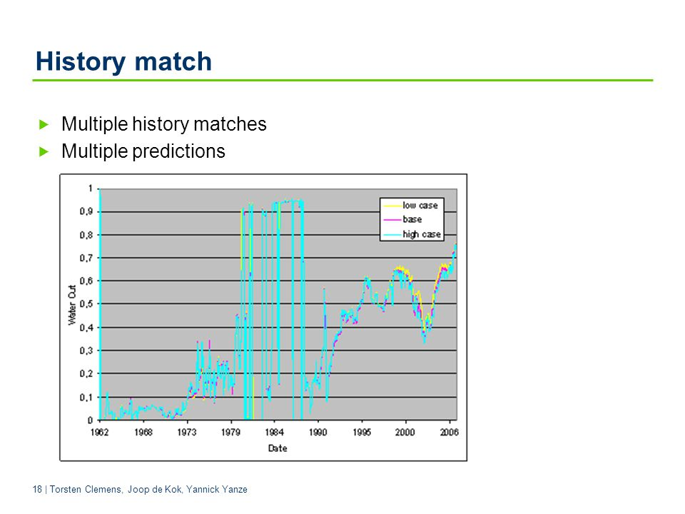 History match Multiple history matches Multiple predictions