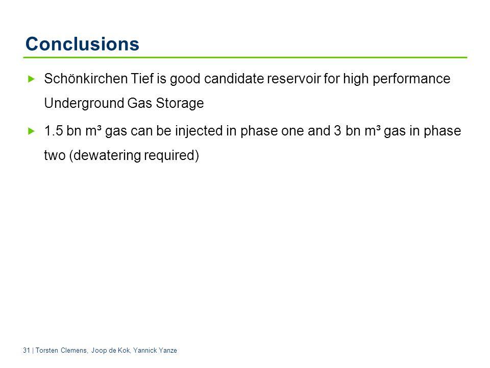 Conclusions Schönkirchen Tief is good candidate reservoir for high performance Underground Gas Storage.