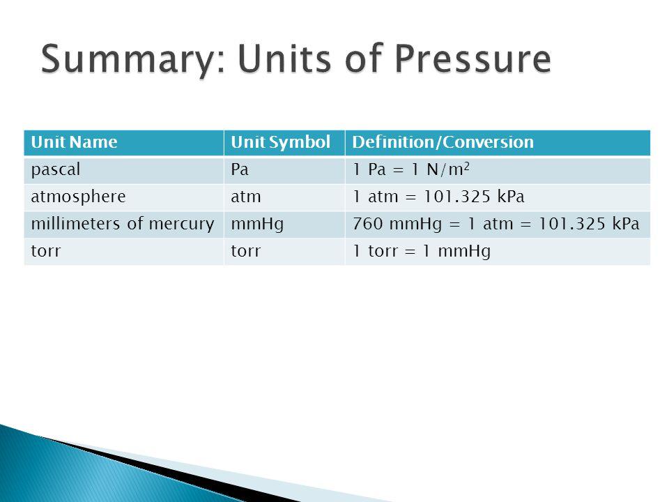 Summary: Units of Pressure