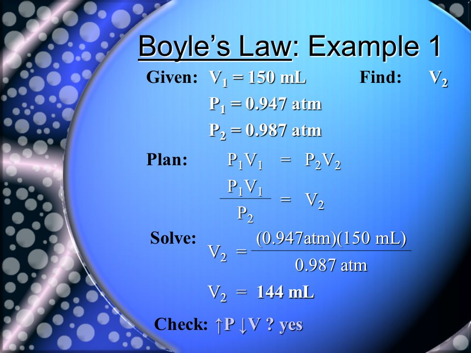 Boyle's Law: Example 1 Given: V1 = 150 mL P1 = 0.947 atm