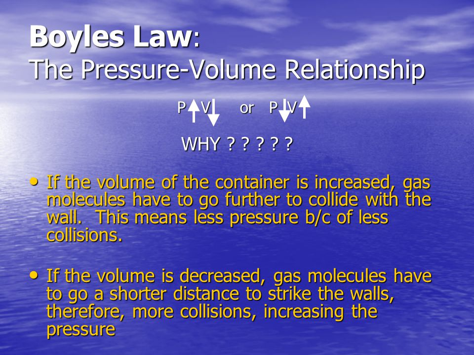 Boyles Law: The Pressure-Volume Relationship