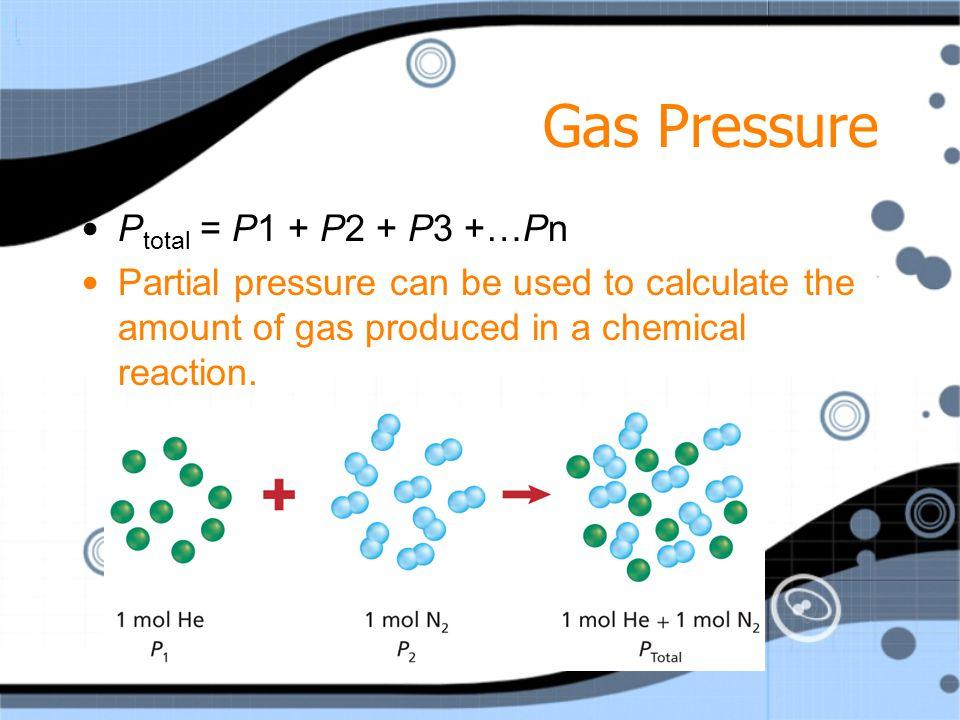 Gas Pressure Ptotal = P1 + P2 + P3 +…Pn