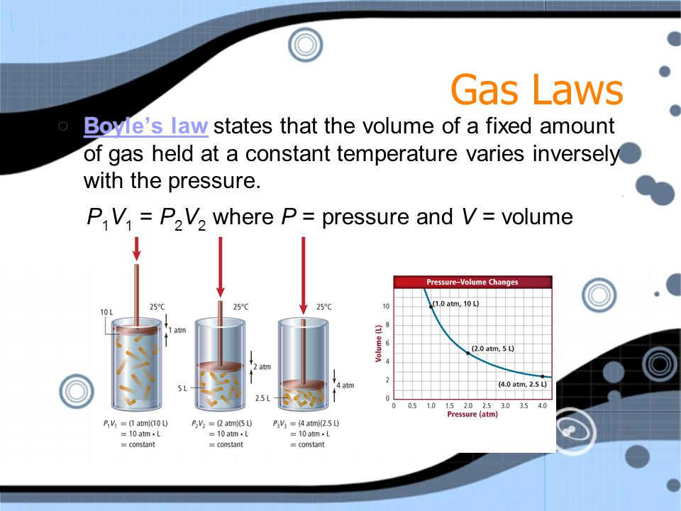Gas Laws Boyle's law states that the volume of a fixed amount of gas held at a constant temperature varies inversely with the pressure.