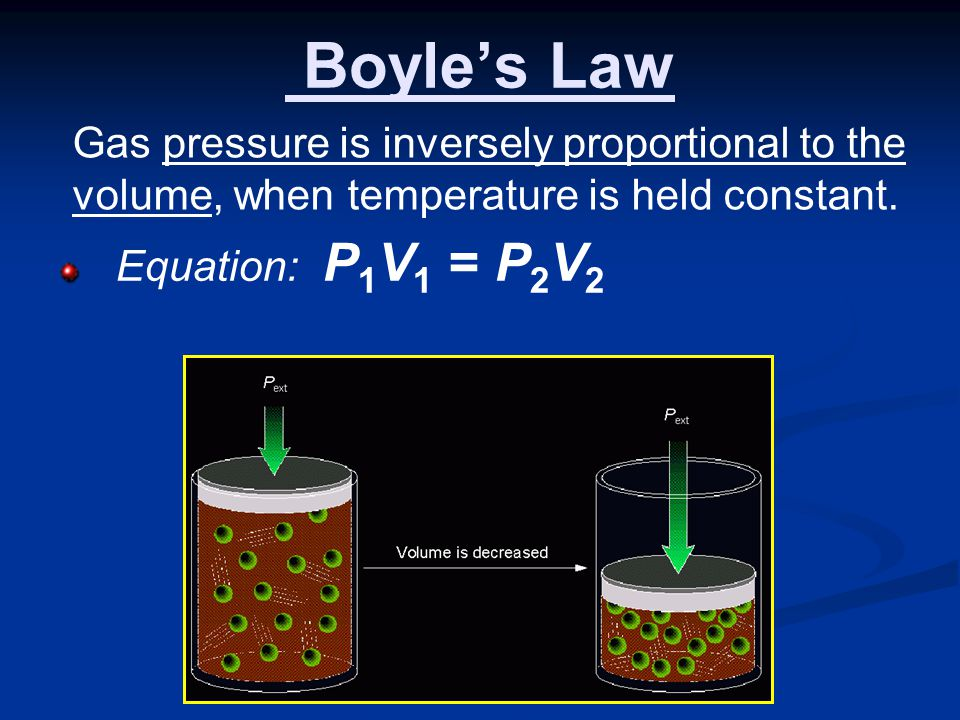 Boyle's Law Gas pressure is inversely proportional to the volume, when temperature is held constant.