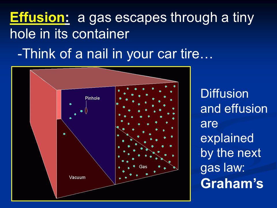 Effusion: a gas escapes through a tiny hole in its container