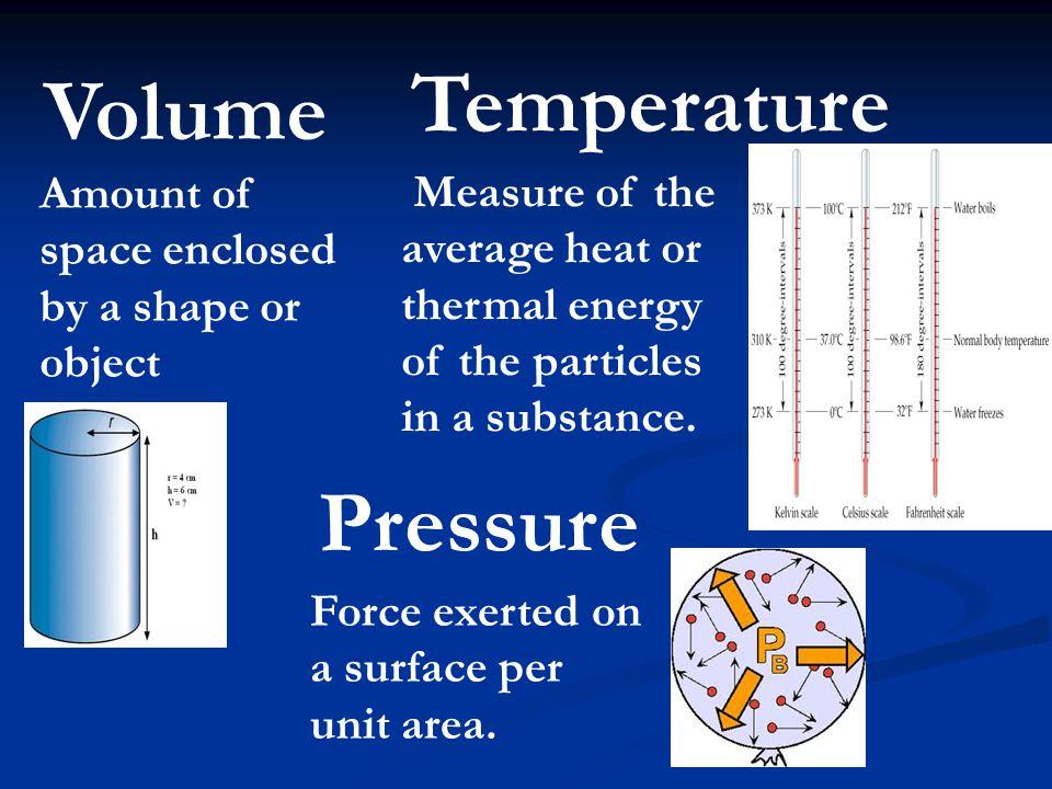 Temperature Volume Pressure