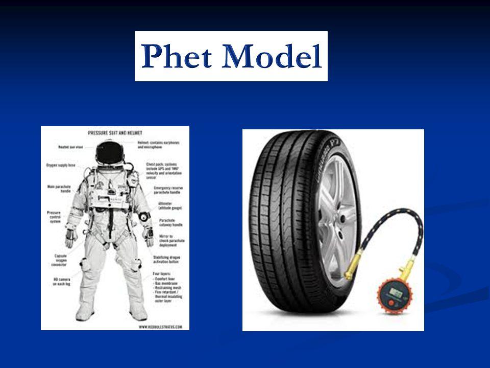 Phet Model