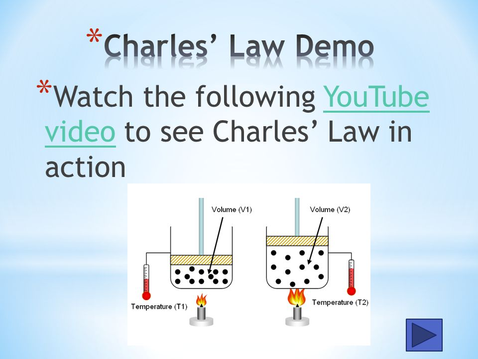 Charles' Law Demo Watch the following YouTube video to see Charles' Law in action