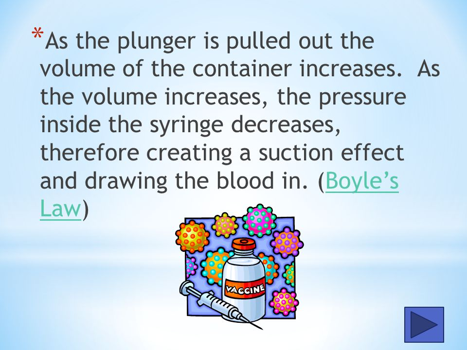 As the plunger is pulled out the volume of the container increases