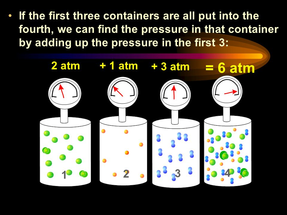 If the first three containers are all put into the fourth, we can find the pressure in that container by adding up the pressure in the first 3: