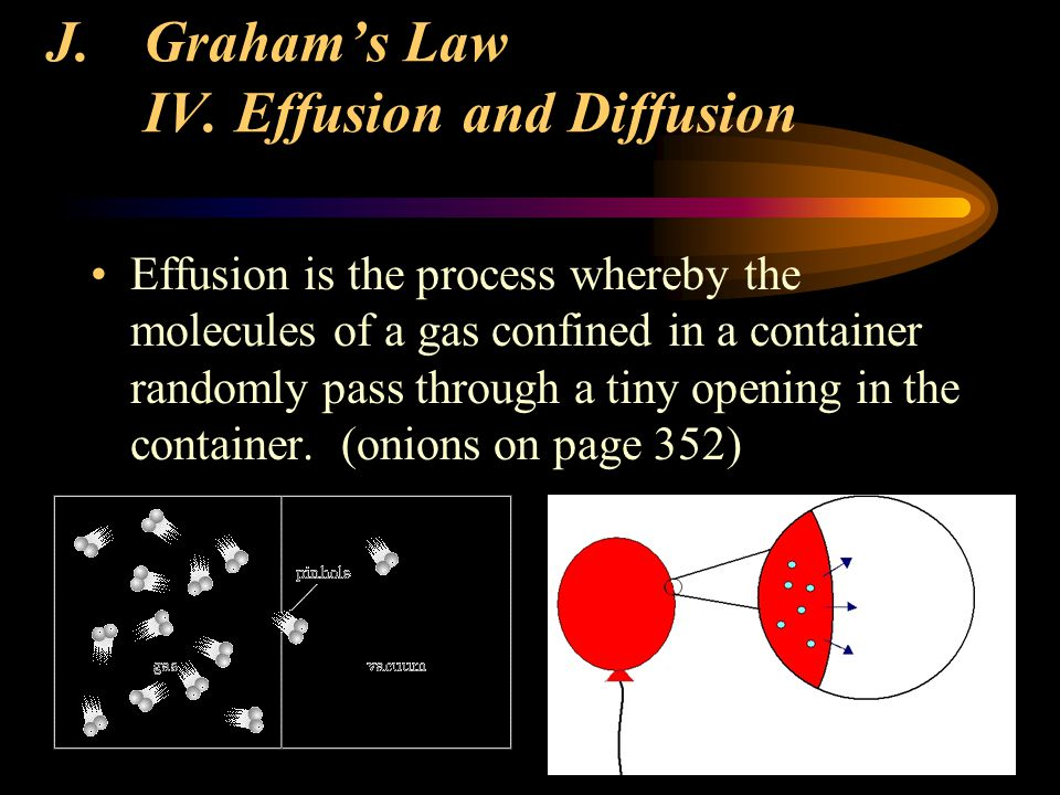 Graham's Law IV. Effusion and Diffusion