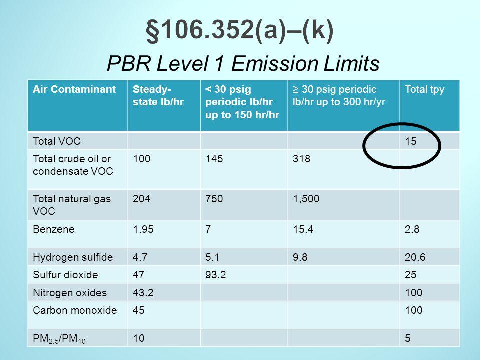 PBR Level 1 Emission Limits