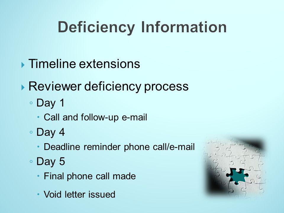 Deficiency Information