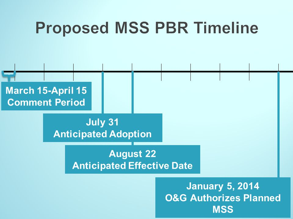 Proposed MSS PBR Timeline