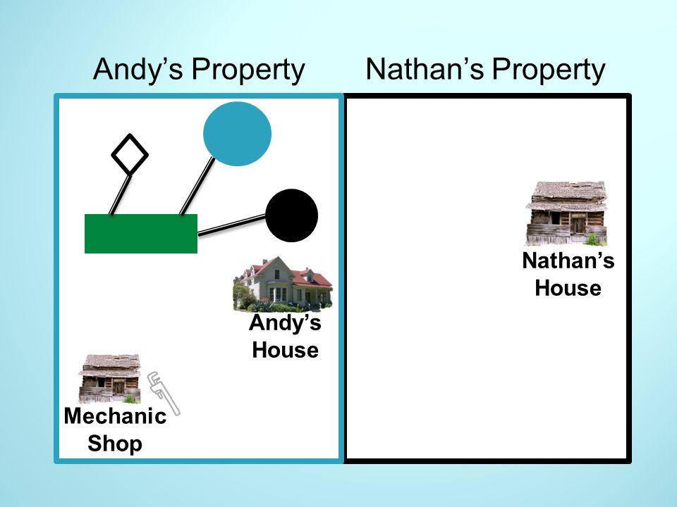 Andy and Nathan's Property