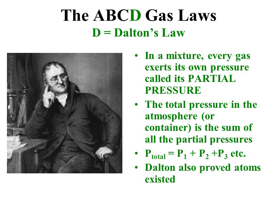 The ABCD Gas Laws D = Dalton's Law