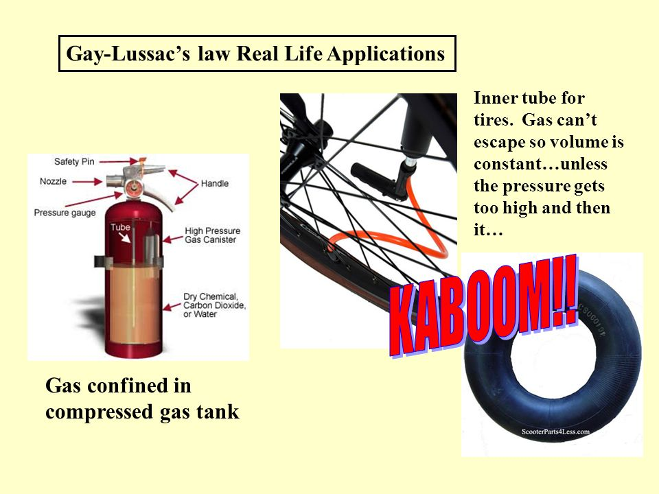 KABOOM!! Gay-Lussac's law Real Life Applications