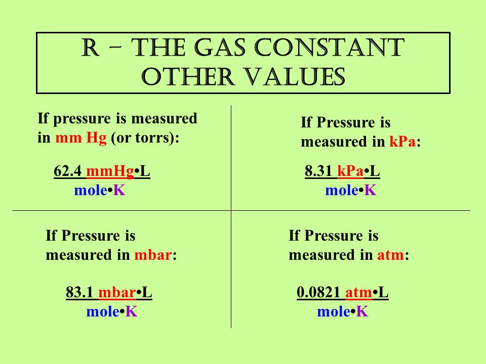 R – The Gas Constant other values