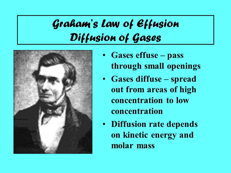 Graham's Law of Effusion Diffusion of Gases