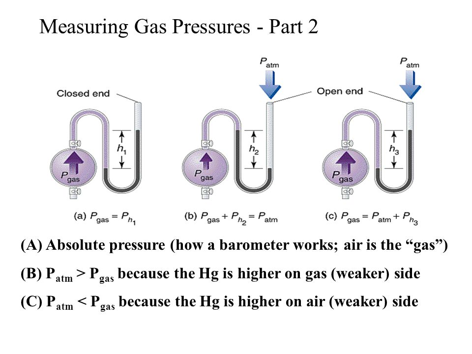 Measuring Gas Pressures - Part 2