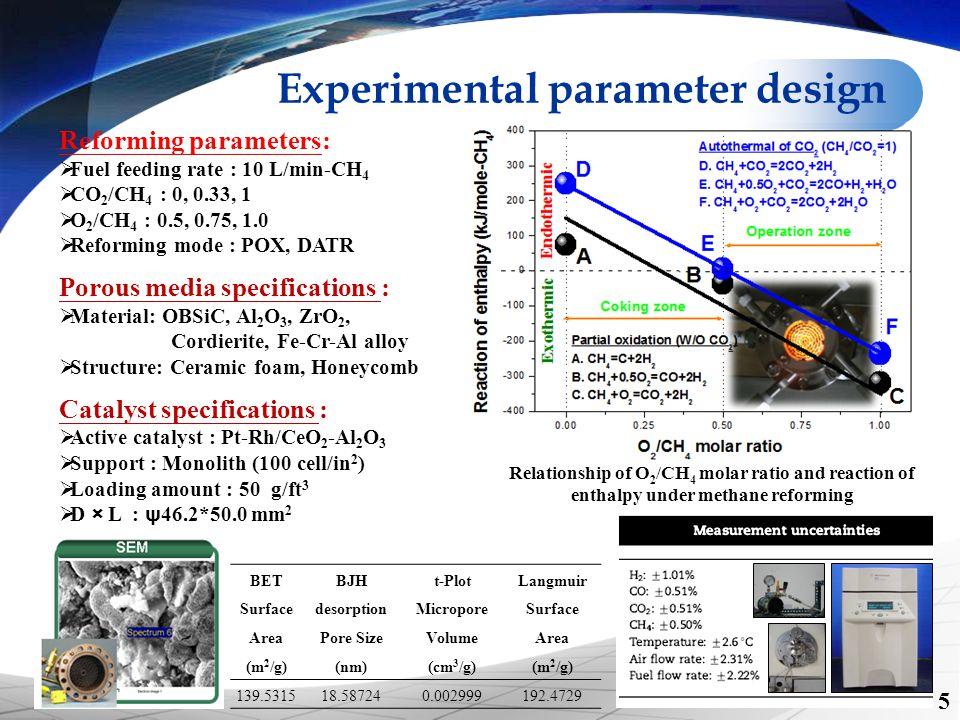 Experimental parameter design
