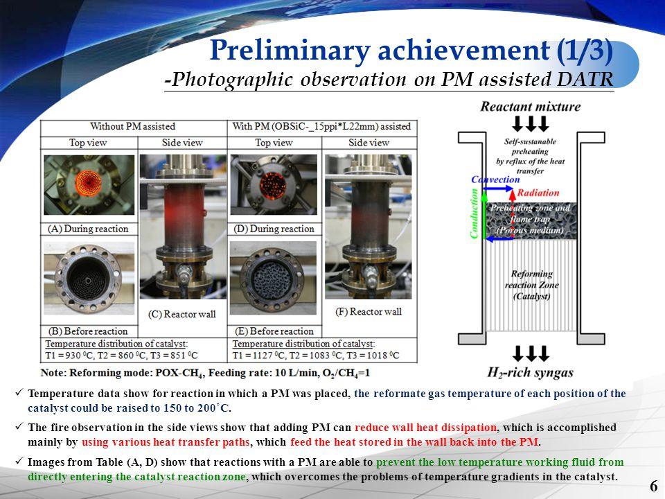 Preliminary achievement (1/3)