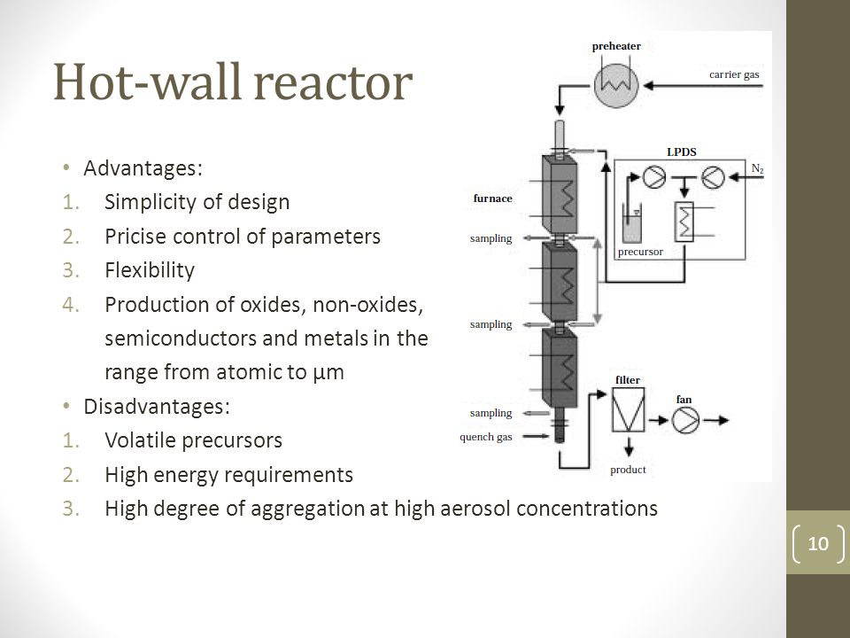 Hot-wall reactor Advantages: Simplicity of design