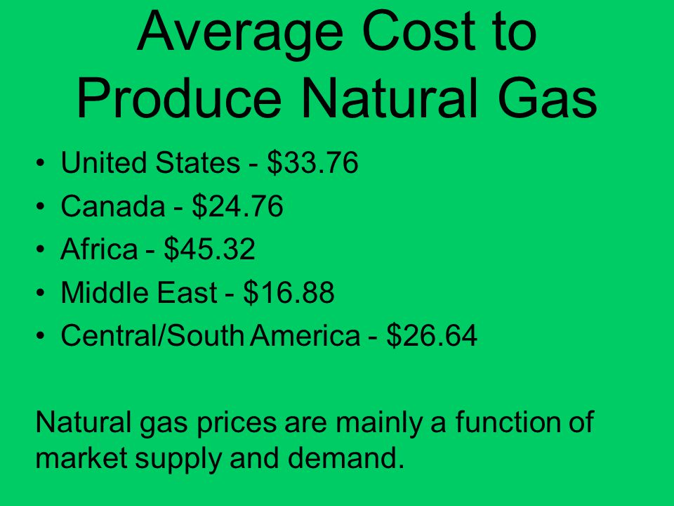 Average Cost to Produce Natural Gas