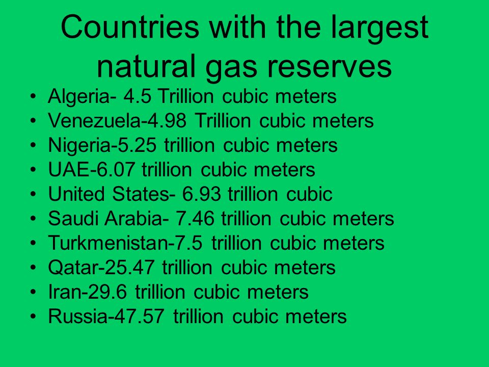 Countries with the largest natural gas reserves
